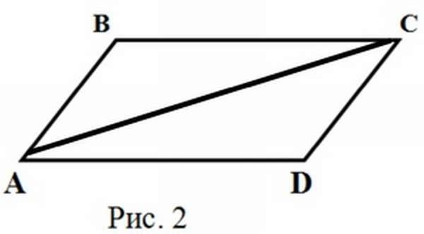 Основные признаки параллелограмма с доказательствами