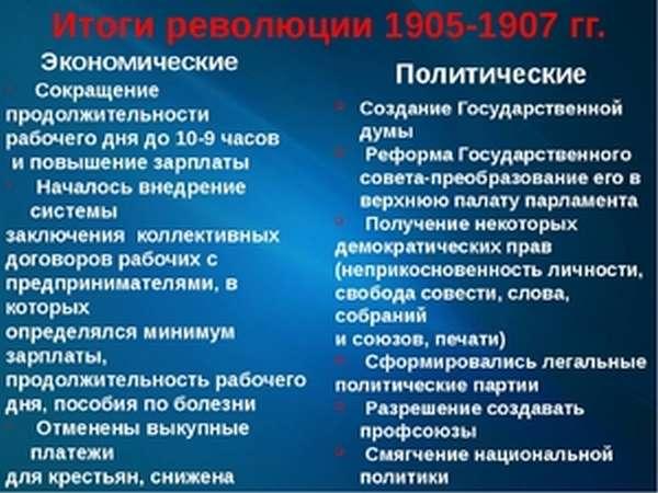 Годы революции в России