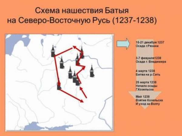 1237 год - событие на Руси