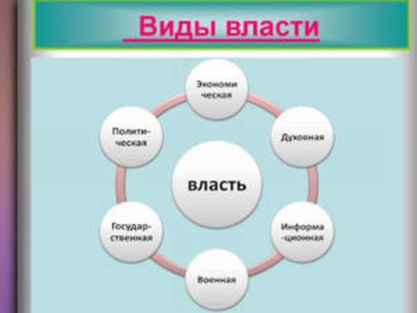 признаки государства таблица