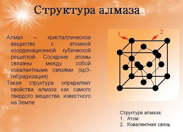 Что такое алмаз виды, химические и физические свойства