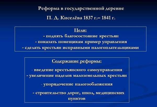 Реформа Киселева