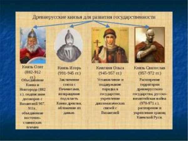 когда произошло объединение земель новгорода и киева
