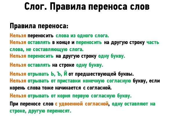 Правила переноса слов в русском языке