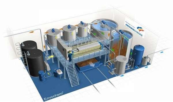 Методы очистки воды от нефти