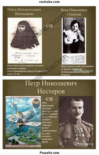 Кто помогал России сражаться