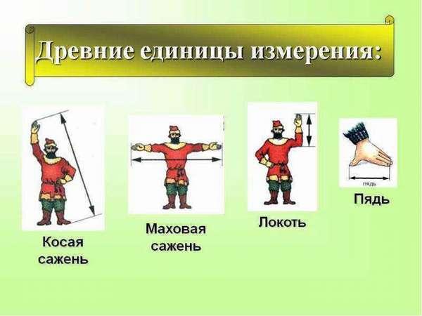 Меры длины в Древней Руси
