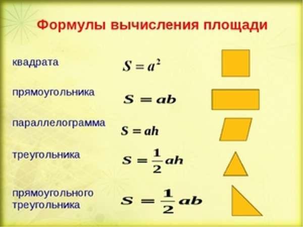 Формула для вычисления площади