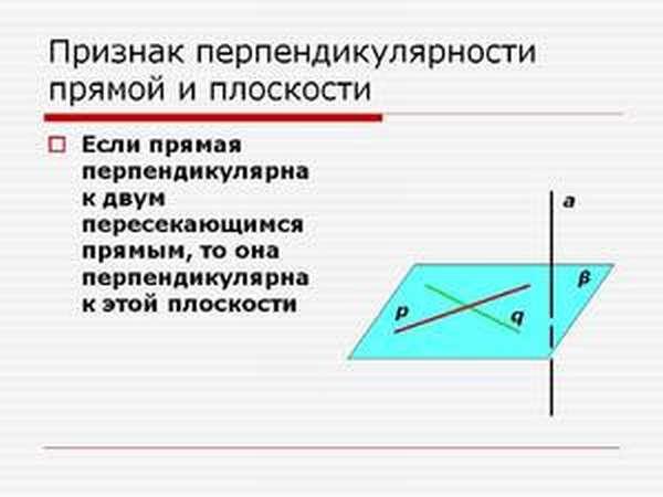 Как определить перпендикулярность плоскости