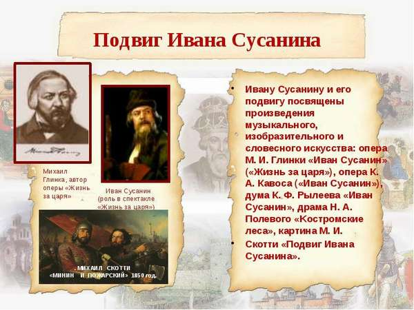 Россия Иван Сусанин