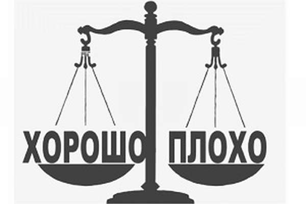 Мораль в обществознании понятие, признаки и функции