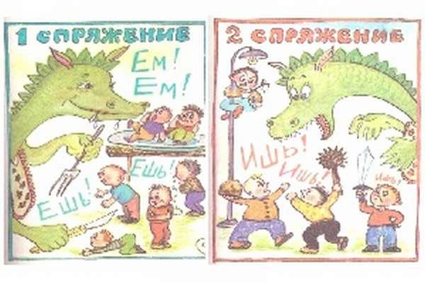 Спряжение глаголов в русском языке правило и таблица с примерами